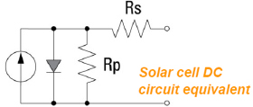 Solar Cell DC Circuit Equivalent
